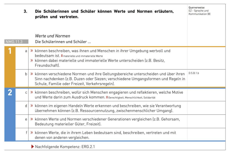 NMG 11.3 in Lehrplan 21; Quelle: Lehrplan 21 (2014b, 61)