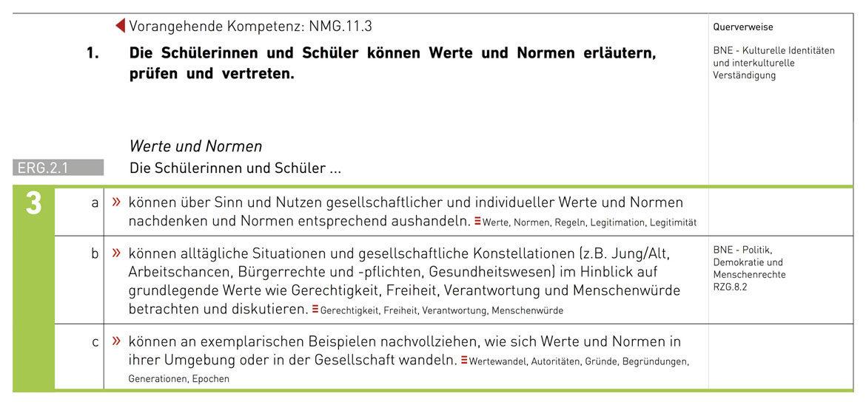 ERG 2.1 in Lehrplan 21; Quelle: Lehrplan 21 (2014c, 2)
