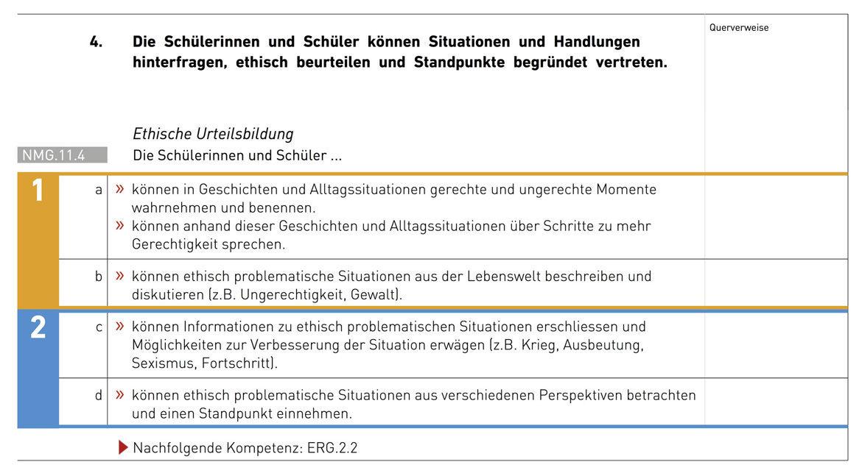NMG 11.4 in Lehrplan 21; Quelle: Lehrplan 21 (2014b, 61)