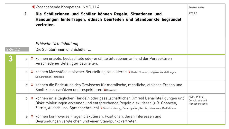 ERG 2.2 im Lehrplan 21; Quelle: Lehrplan 21 (2014c, 2)